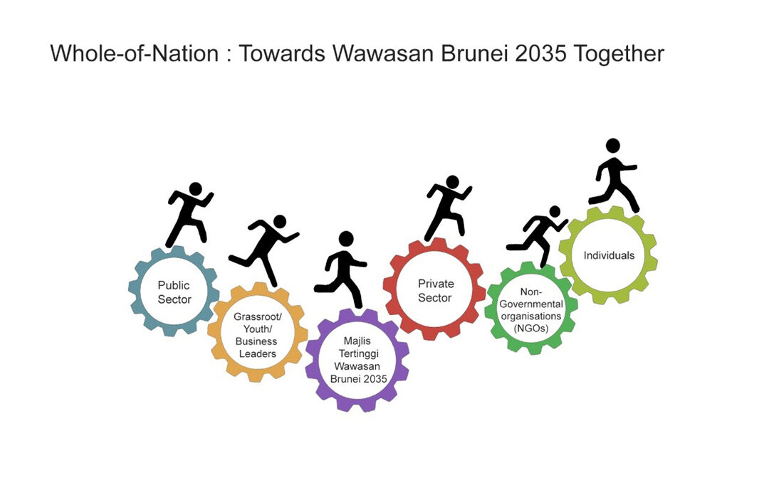 Journey Towards Wawasan 2035